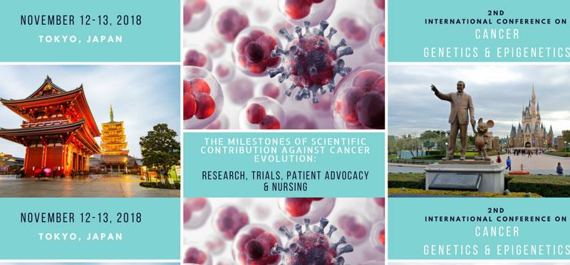 Cancer Genetics & Epigenetics